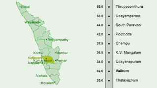 kerala tourist road map with distance Maps Kerala Tourism kerala tourist road map with distance